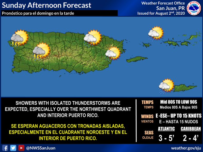 Resumen del estado del tiempo para Puerto Rico en la tarde del domingo, 2 de agosto de 2020