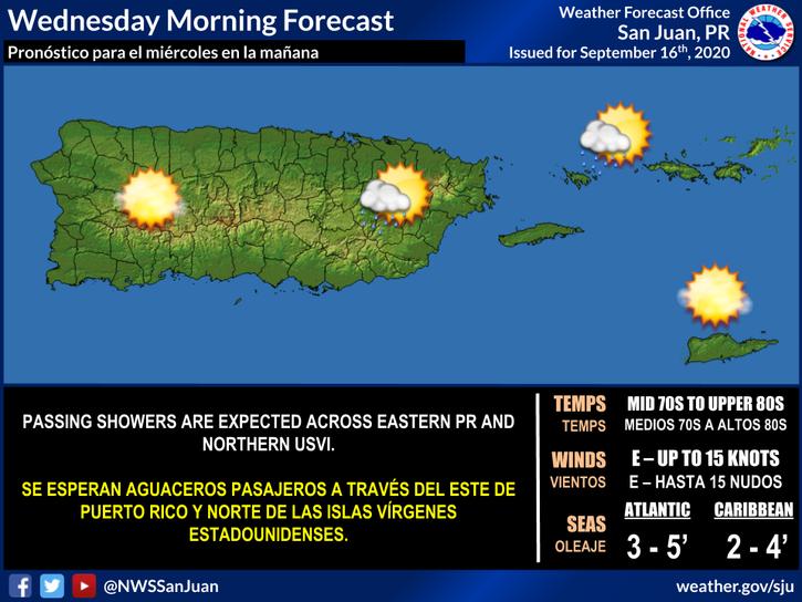 Resumen del estado del tiempo para Puerto Rico en la mañana del miércoles, 16 de septiembre de 2020