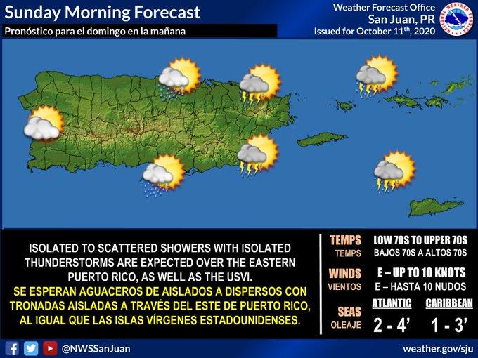 Resumen del estado del tiempo para Puerto Rico en la mañana del domingo, 11 de octubre de 2020