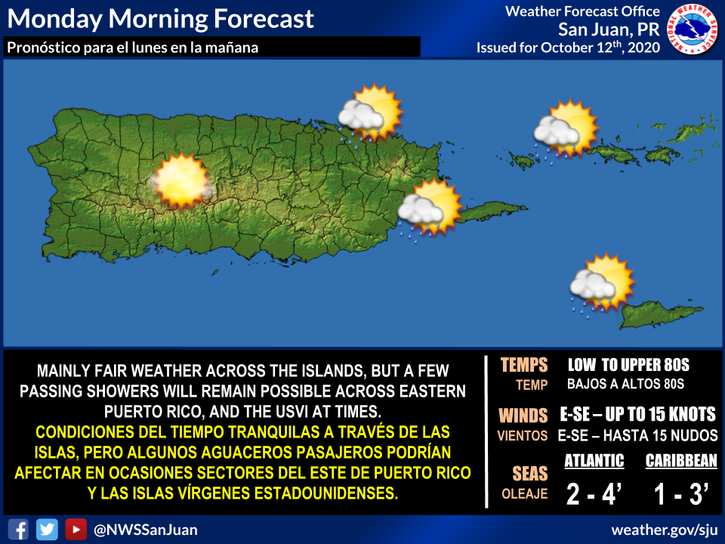 Resumen del estado del tiempo para Puerto Rico en la mañana del lunes, 12 de octubre de 2020