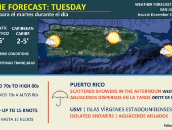 Resumen del estado del tiempo para Puerto Rico del martes, 1 de diciembre de 2020