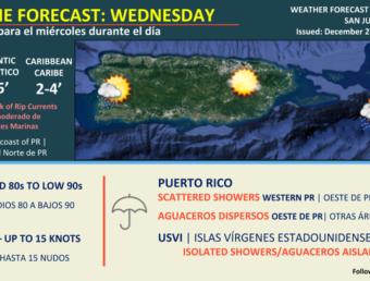 Resumen del estado del tiempo para Puerto Rico del miércoles, 2 de diciembre de 2020