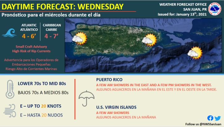 Condiciones marítimas peligrosas para este miércoles, 13 de enero de 2021
