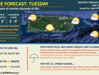 Condiciones calurosas para este martes, 20 de abril de 2021