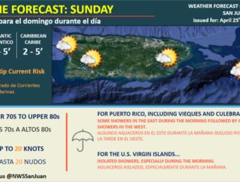 Resumen del estado del tiempo para el domingo, 25 de abril de 2021