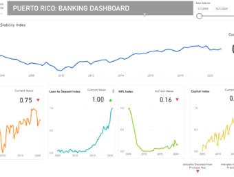 Industria de la banca de Puerto Rico refleja fortaleza en liquidez y capital según estudio