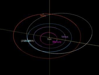 Asteroide recién descubierto pasará cerca de la Tierra este lunes